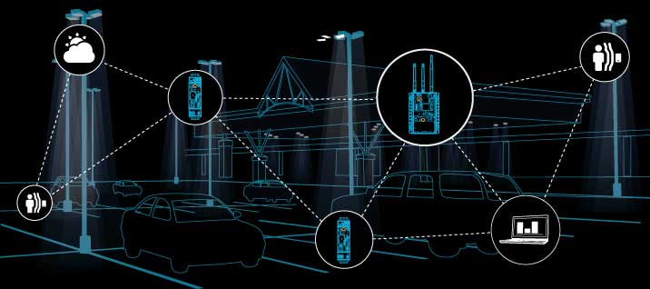 LED lighting controls, wireless lighting controls, wireless LED dimming, LED energy saving, saveONenergy rebate for lighting controls, Synapse wireless controls